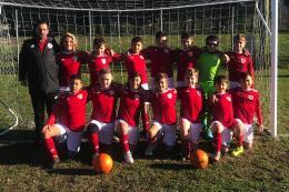 Dove siamo stati Scuola Calcio, tutti i campi di Milano, Monza, Legnano e Varese