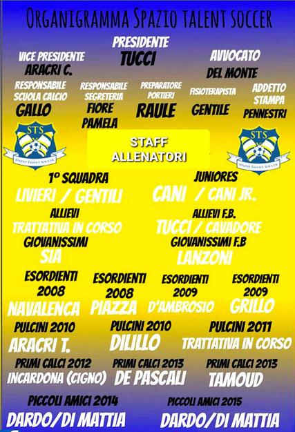 Spazio Talent Soccer Staff 2020-2021