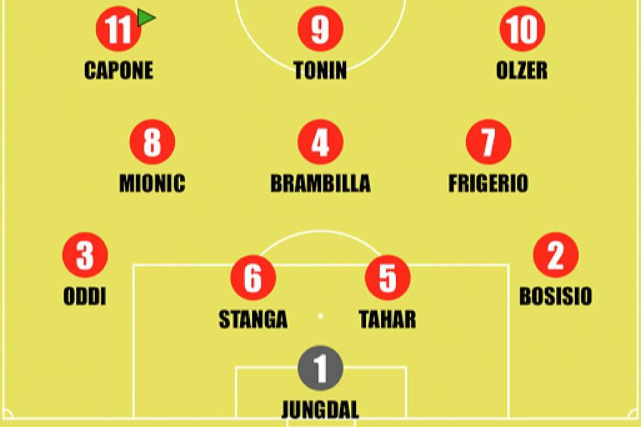 Milan-Atalanta Primavera: la formazione di Giunti