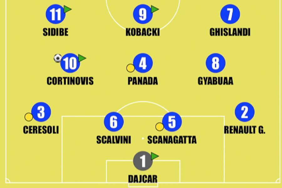 Milan-Atalanta Primavera: la formazione di Brambilla