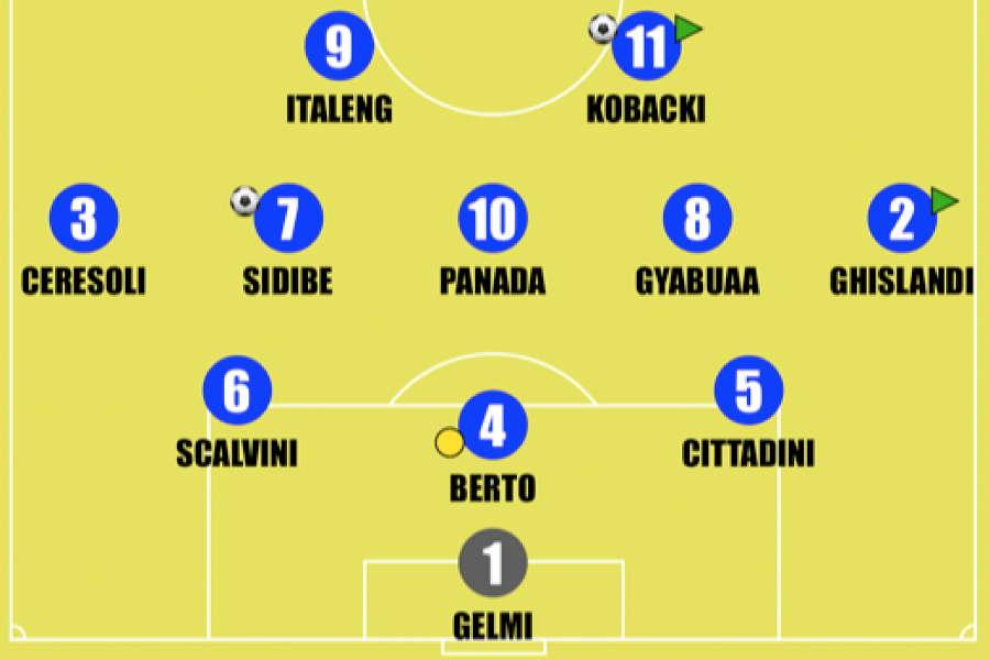 Bologna-Atalanta Primavera 1: la formazione di Brambilla