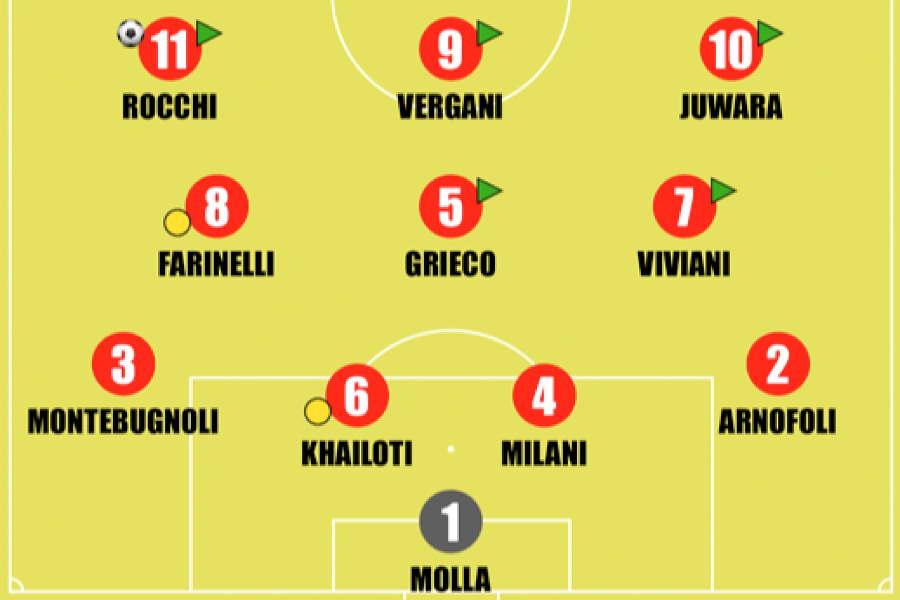 Bologna-Atalanta Primavera 1: la formazione di Zauri