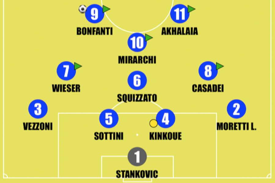 Sassuolo-Inter Primavera 1: la formazione di Madonna