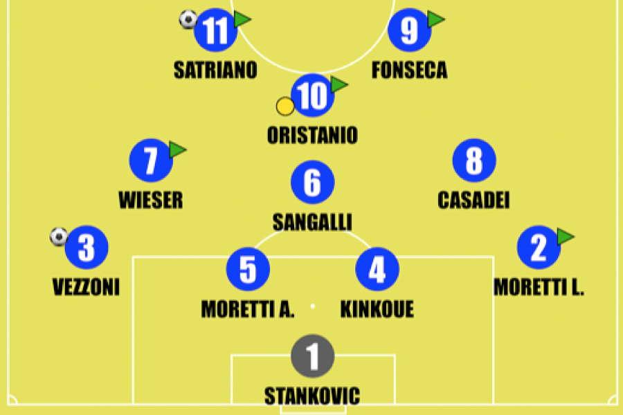 Milan-Inter Primavera 1: la formazione di Armando Madonna