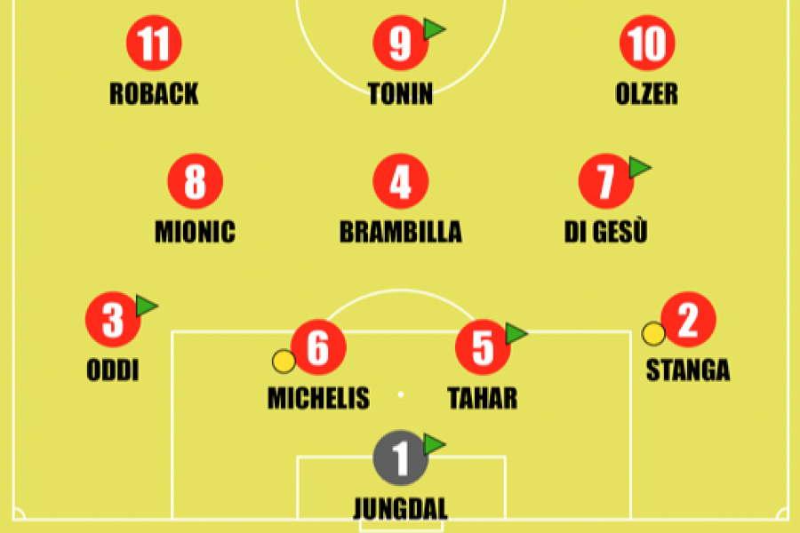 Milan-Inter Primavera 1: la formazione di Federico Giunti