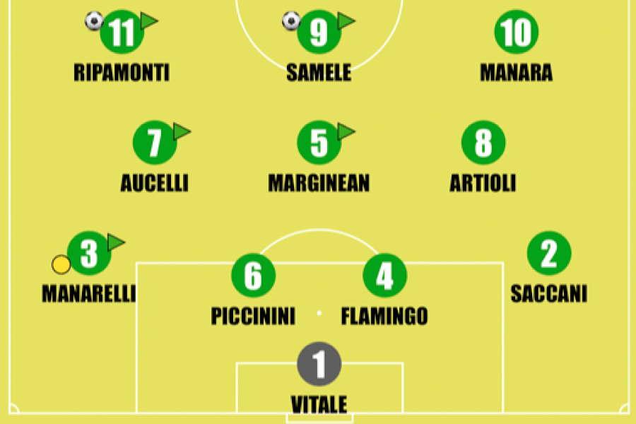 Sassuolo-Inter Primavera 1: la formazione di Bigica